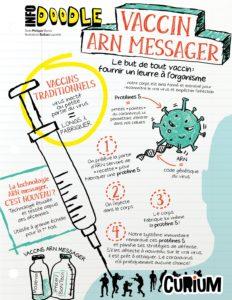 Doodle : Vaccin ARN messager